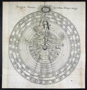 Great Chain of Being, Robert Fludd, Utriusque Cosmi Majoris Scilicet et Minoris ...  1617. © The British Library Board.