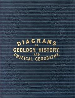 Reynolds' Diagrams